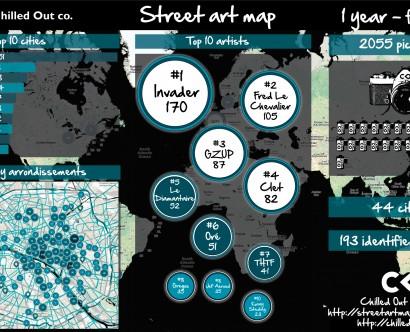 Infographie-1an-SAMCO-vcarte
